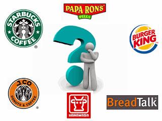 6 logo restoran belum sertifikasi halal