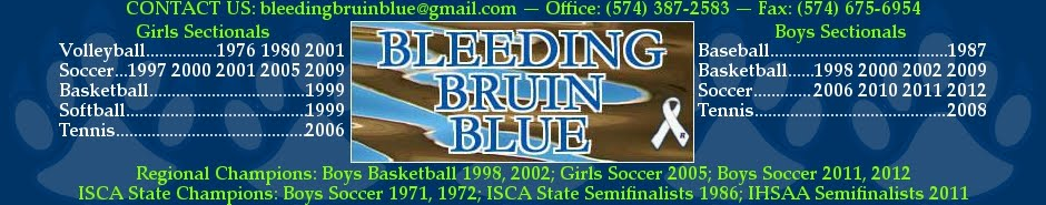 Bleeding Bruin Blue