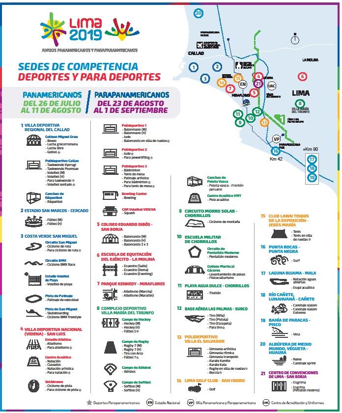 Mapa de las sedes en Lima 2019