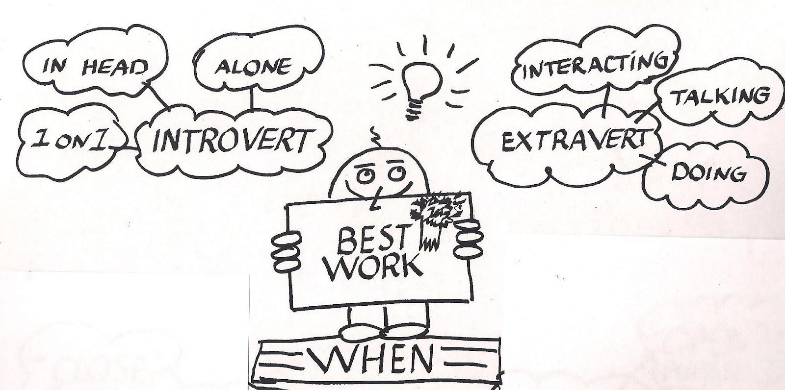 Extravert or Introvert? Best+work+introvert+and+extravert