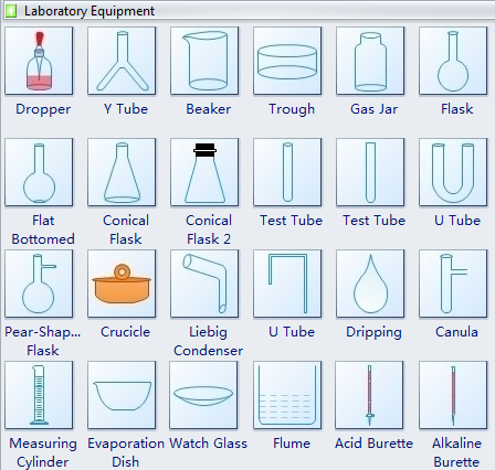 My Learnings In Chemistry Laboratory Apparatus