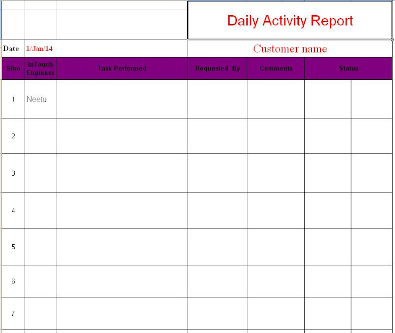 Daily Activity Report Format For Engineers – Printable Editable ...