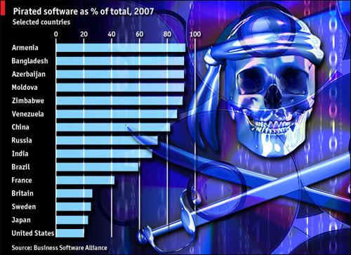 Guerra aperta alla pirateria informatica