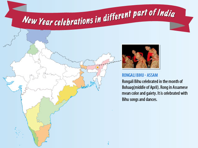 New Year Celebrations in Assam, India