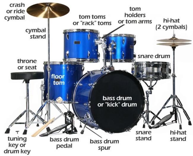 CARA BERMAIN DRUM » Teknik Dasar Belajar Bermain Drum