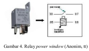 Relay Power Window