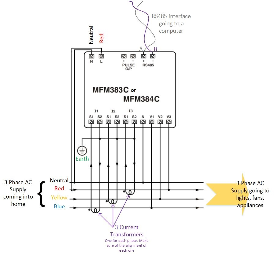 Wiring Diagram Kwh Meter 3 Phase : Three phase energy meter connection diagram wiring