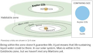 nasa,new planet,earth like new planet,Kepler-22b,new planet picture,new earth like planet picture