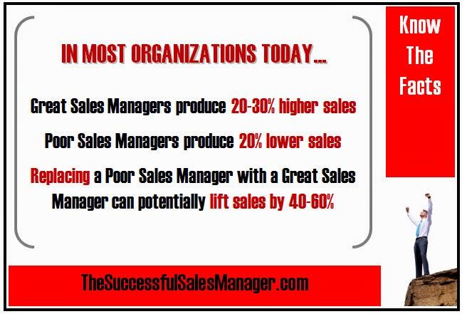 Sales Manager Statistics