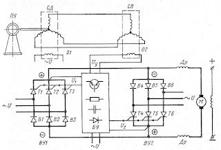Схема следящего управления электроприводом с тиристорным преобразователем