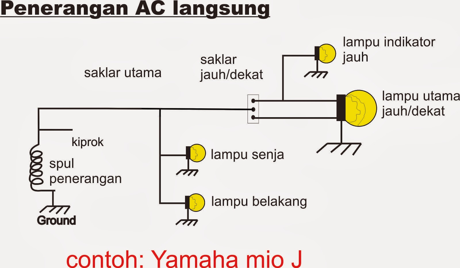 diagram kelistrikan yamaha mio diagram image auto champion training centre jogja skema lampu sepeda motor on diagram kelistrikan yamaha mio