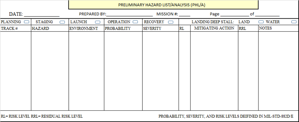 Operational Risk Assessment Worksheet | ABITLIKETHIS