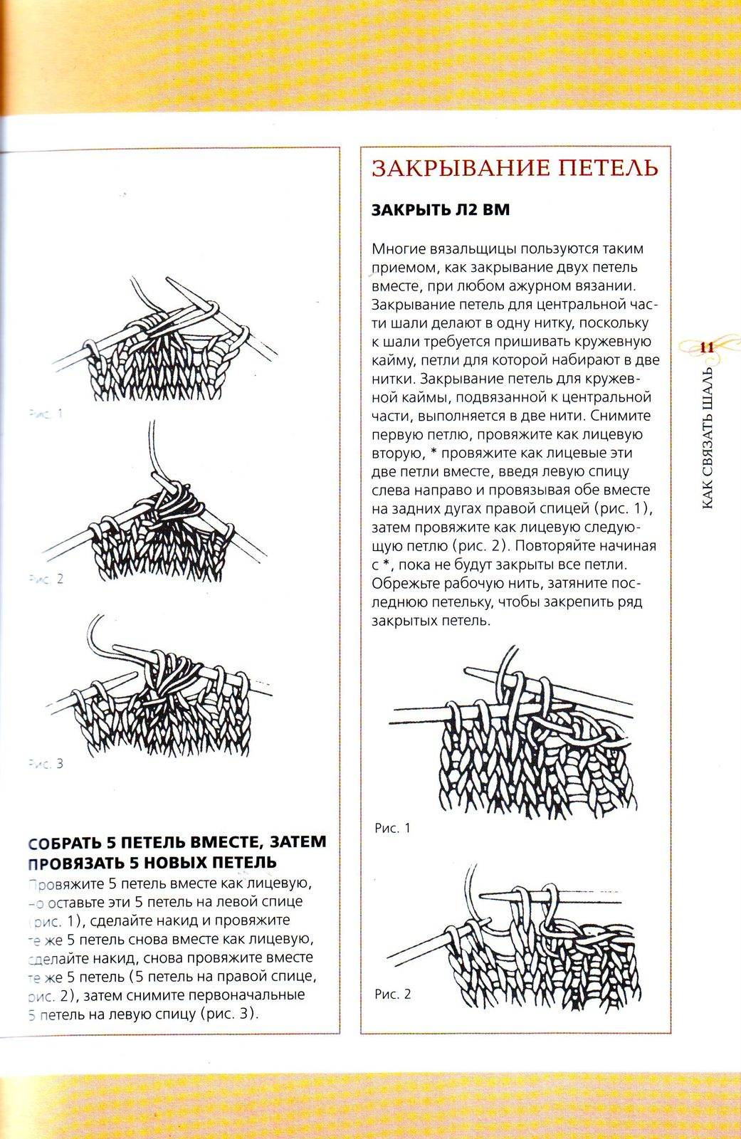 Вязание шали для начинающих с пошаговым описанием спицами