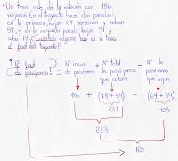 Desarrollo de competencias lingüísticas y matemáticas en la resolución de problemas aritméticos de enunciado verbal.
