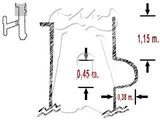 Planta del inicio del LAB II, con hueco chimenea