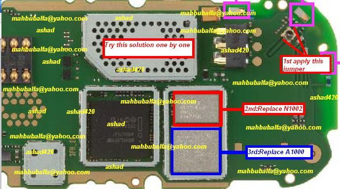 NOKIA 2690 ALL HARDWARE SOLUTION