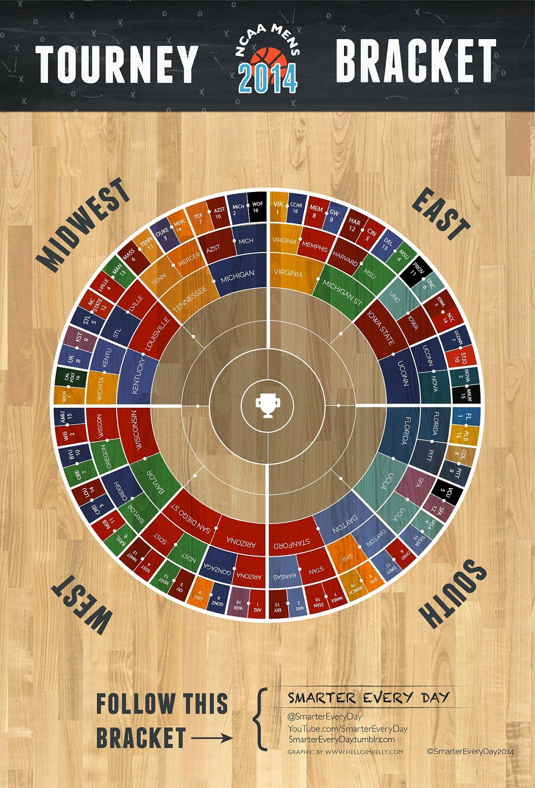 download image ncaa sweet 16 bracket pc android iphone and ipad