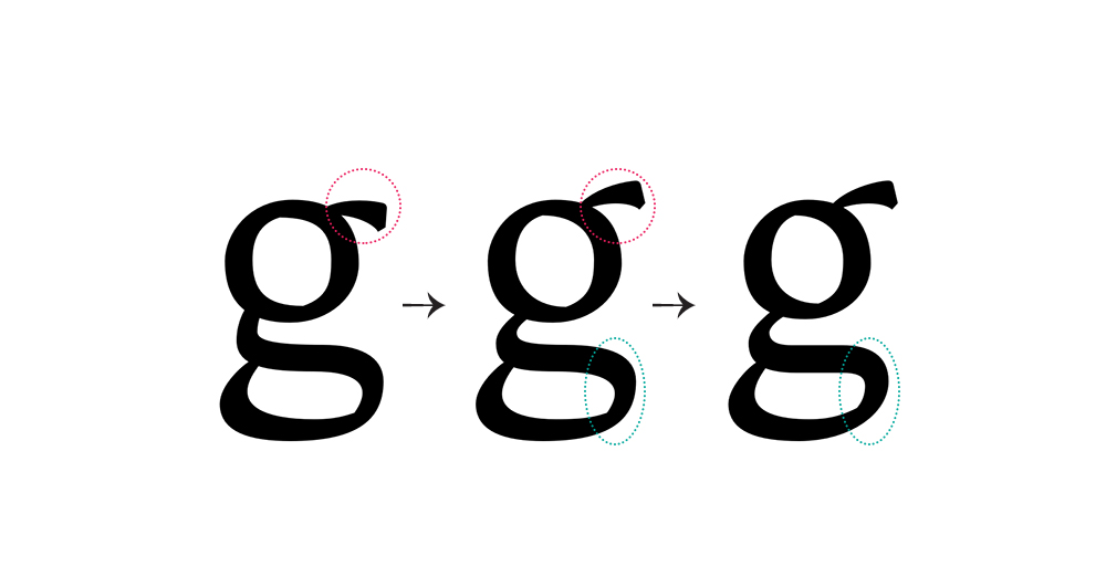 Letter G Different Fonts
