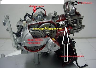 Gambar Mesin Sepeda Motor Jupiter z karburator