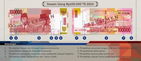 Uang NKRI Tahun Emisi 2014 pecahan 100 ribu