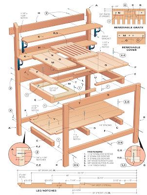 Download cedar potting bench plans pdf carport shed plans for Potting shed plans diy blueprints
