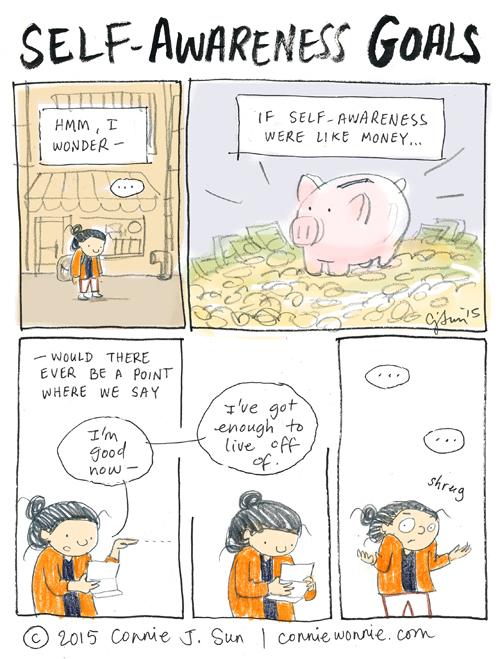 self-awareness goal