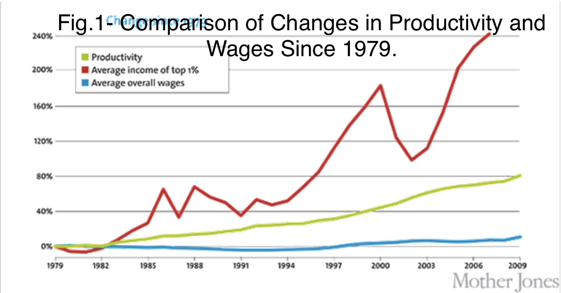 economic inequality in american society American institutions, built from hostility toward collective solutions, couldn't hold society together when the economic underpinning of full employment at a decent wage gave in.