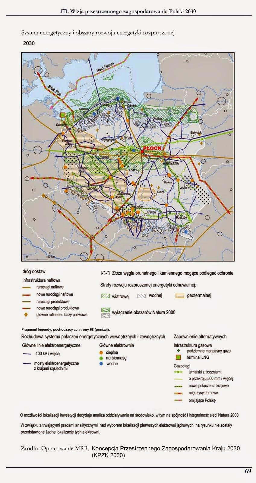 System energetyczny i obszary rozwoju energetyki rozproszonej w Polsce