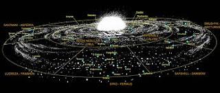 5 fasi, alimenti, filosofia, Kervran, Kushi, leggende metropolitane, libri, macrobiotica, medicina, Ohsawa, ragionamenti Yin Yang, spirito, trasmutazioni, UFO,
