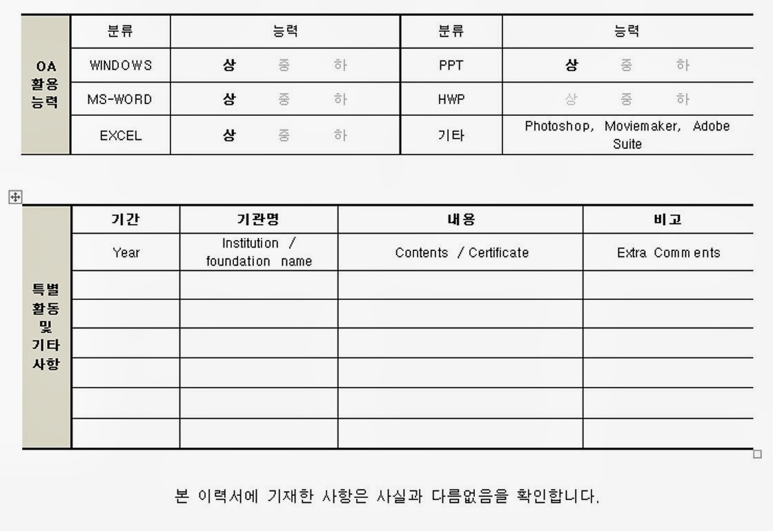 the sawon  how to prepare a korean resume