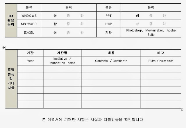 How to prepare a korean resume