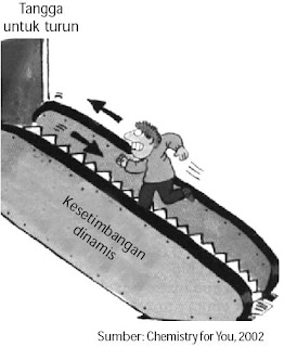 naik eskalator