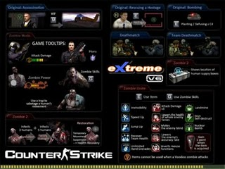Download Counter Strike Extreme v6 2011PC Game img 3