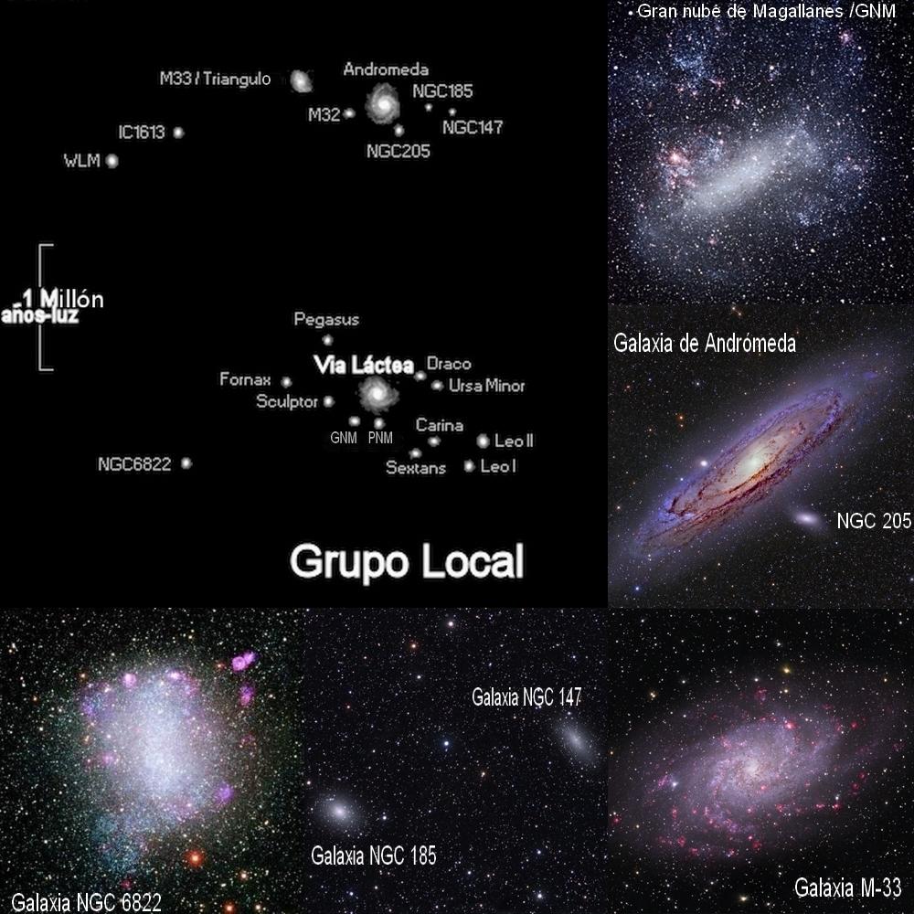 Resultado de imagen de El grupo local de galaxias