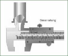 Mengukur diameter dalam