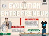 Evolusi Dunia Entrepreneur