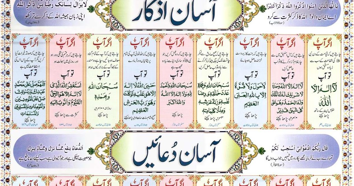Read and download islamic dua and qurani wazaif asaan azkaar for Bathroom jane ki dua