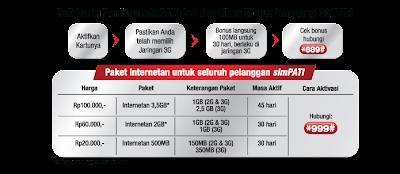tarif harga+telkomsel Cara Daftar Paket Internet Telkomsel