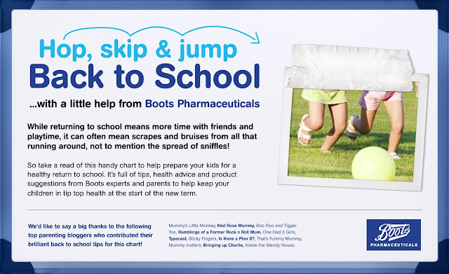 Boots Back to School Health Wallchart