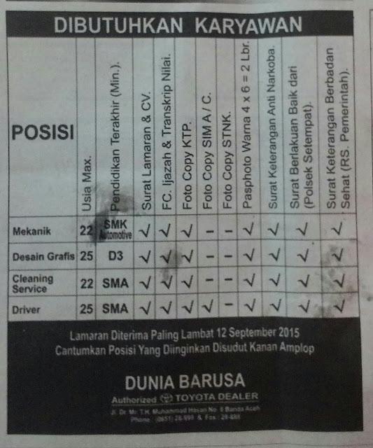 Dealer Mobil Toyota di Banda Aceh