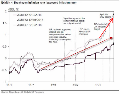 Japan's Inflation Time Bomb, Worldwide Fallout Confirmed - Japanese Inflationary Outlook