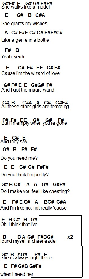 Superman guitar chords