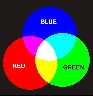 Mengenal Warna Cahaya RGB untuk indonesia berubah