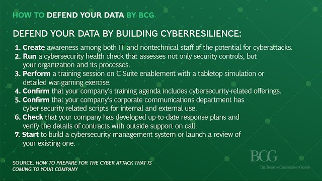 Defend your #data by building #cyber resilience
