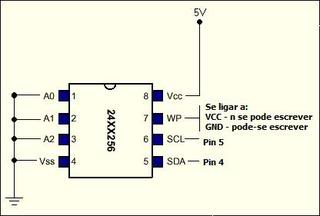 Lab: Two-way (Duplex) Serial Communication using an Arduino and Processing