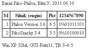 Philou v3.60 is available BPikoPhilou10.6.2011