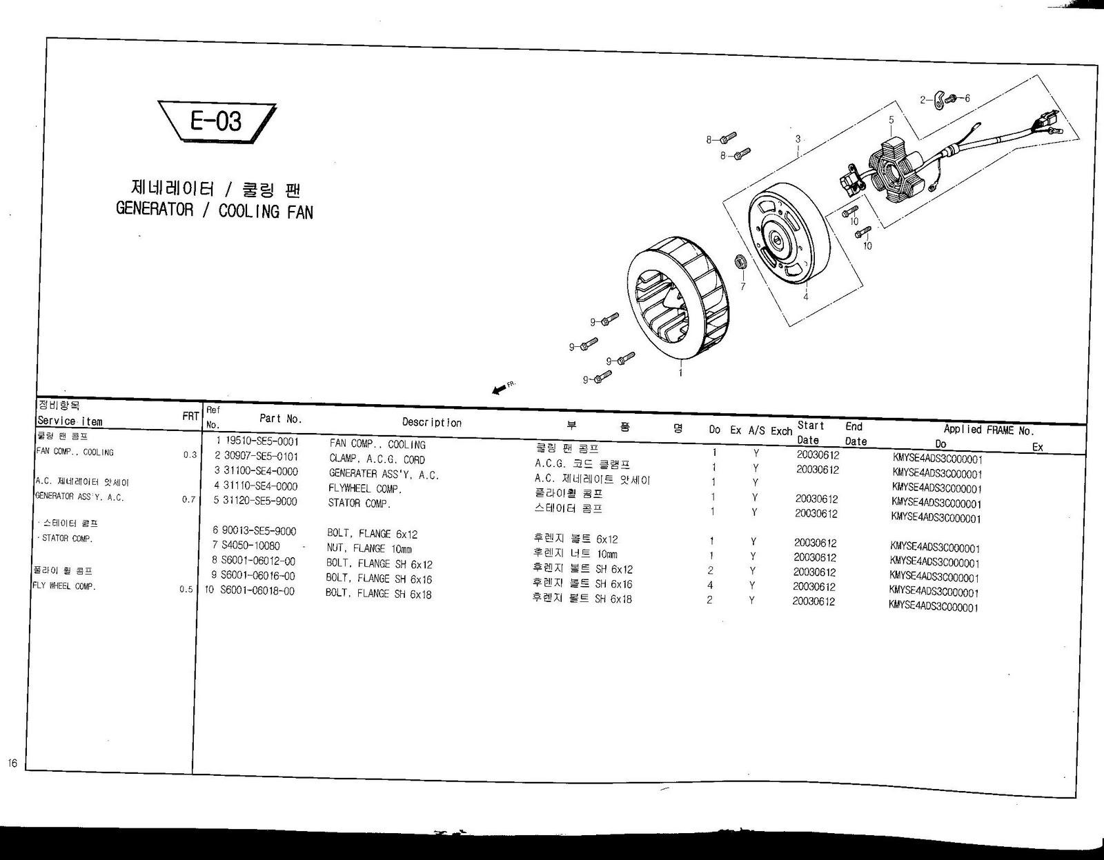 Eicma 2011 Daelim 50cc Parts Manuals For Mrp Motofino Wire Diagram 2010 Content