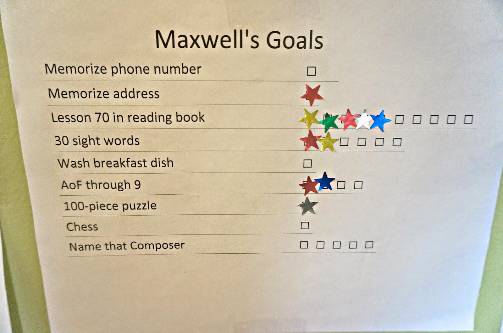 horoscope lois maxwell