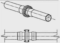 Jenis sambungan flange pada pipa