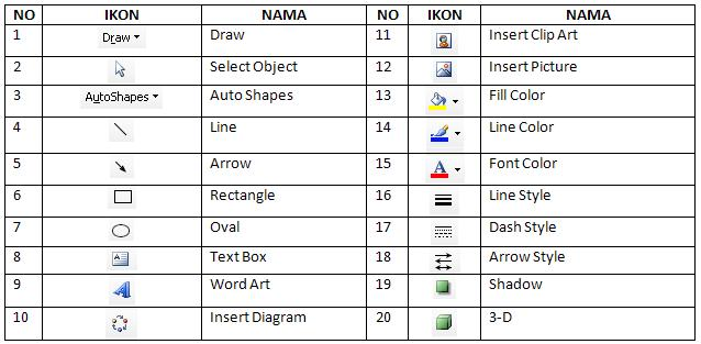 how to add icons to menu in microsoft word